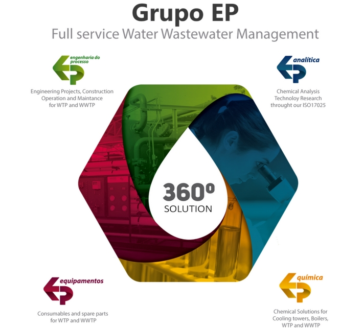 grupo-ep-full service waste-water-management